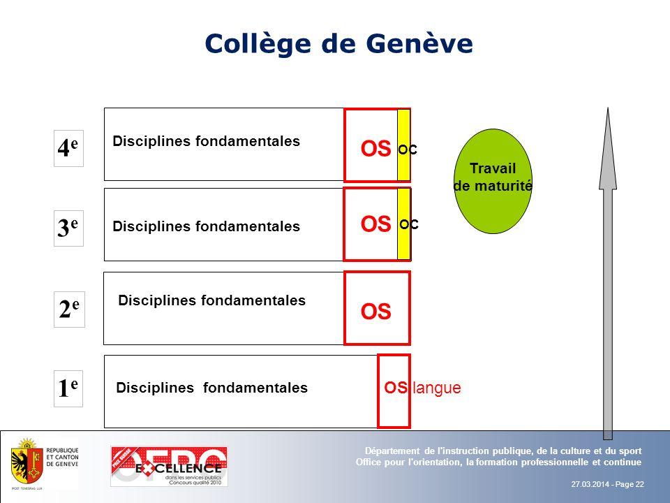 Collège de Genève 4e 3e 2e 1e OS OS OS OS langue
