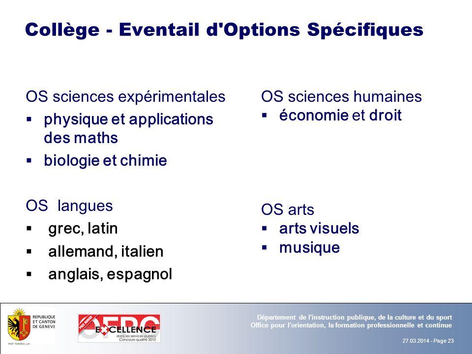 Collège - Eventail d Options Spécifiques
