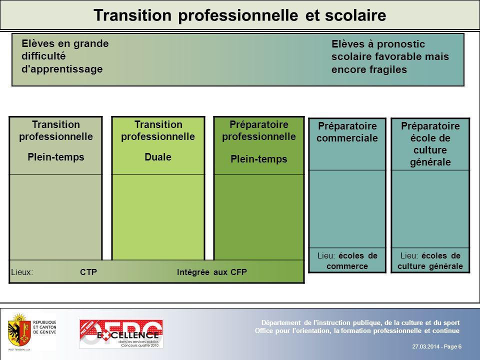 Transition professionnelle et scolaire