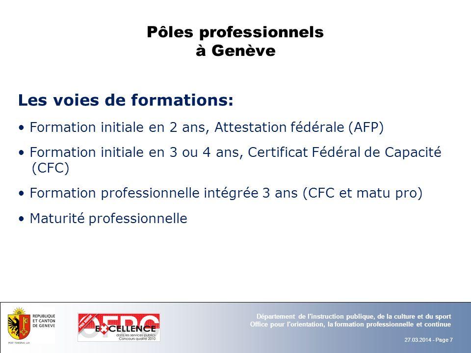 Pôles professionnels à Genève