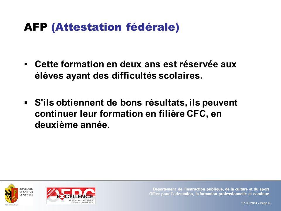 AFP (Attestation fédérale)