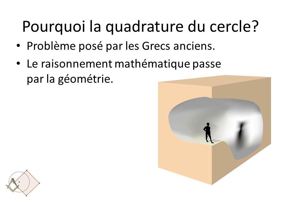 Pourquoi la quadrature du cercle