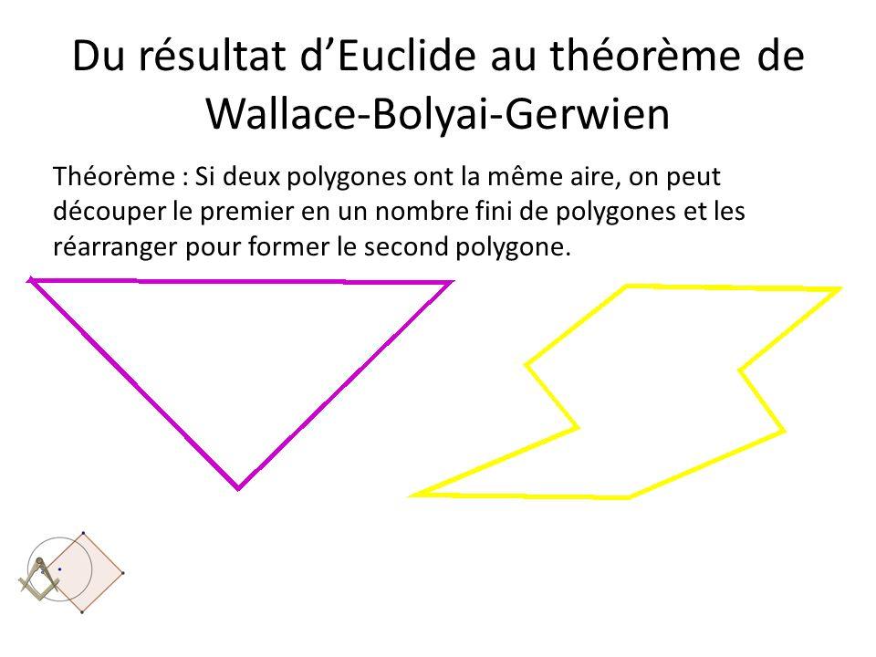 Du résultat d'Euclide au théorème de Wallace-Bolyai-Gerwien