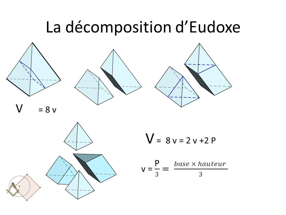 La décomposition d'Eudoxe