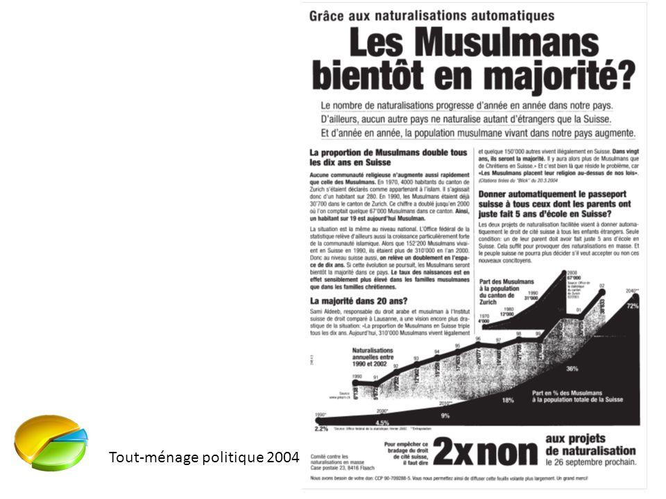 Tout-ménage politique 2004