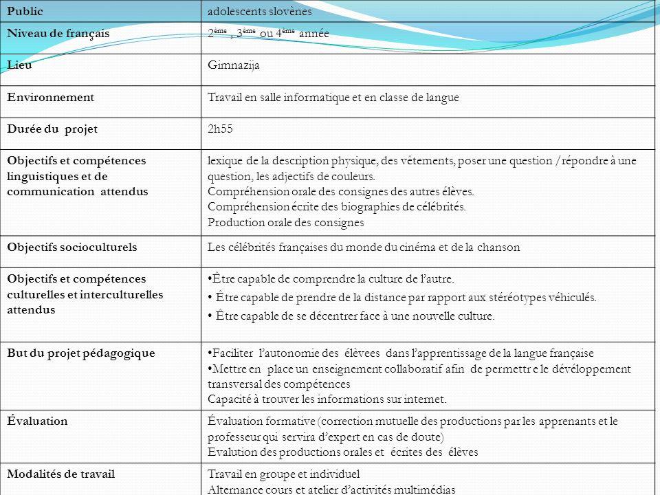 Public adolescents slovènes. Niveau de français. 2ème , 3ème ou 4ème année. Lieu. Gimnazija. Environnement.