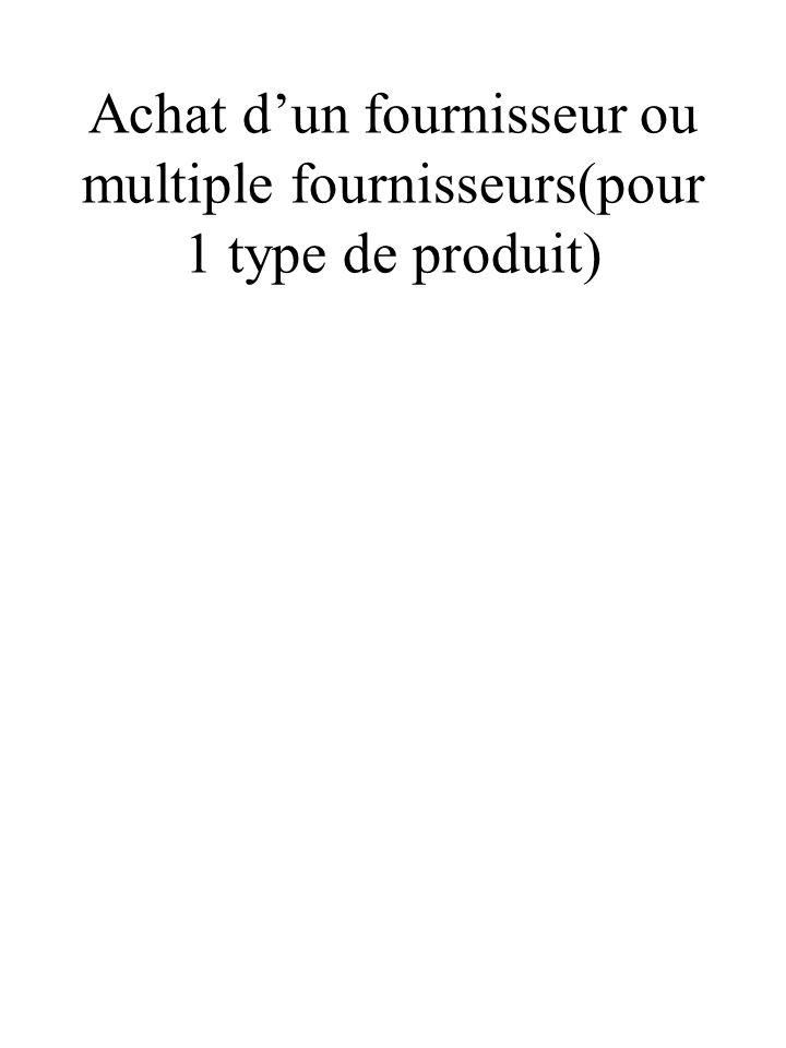 Achat d'un fournisseur ou multiple fournisseurs(pour 1 type de produit)
