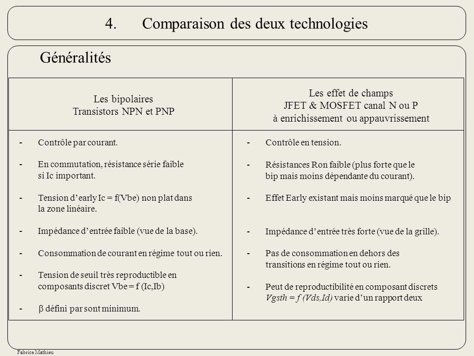 4. Comparaison des deux technologies