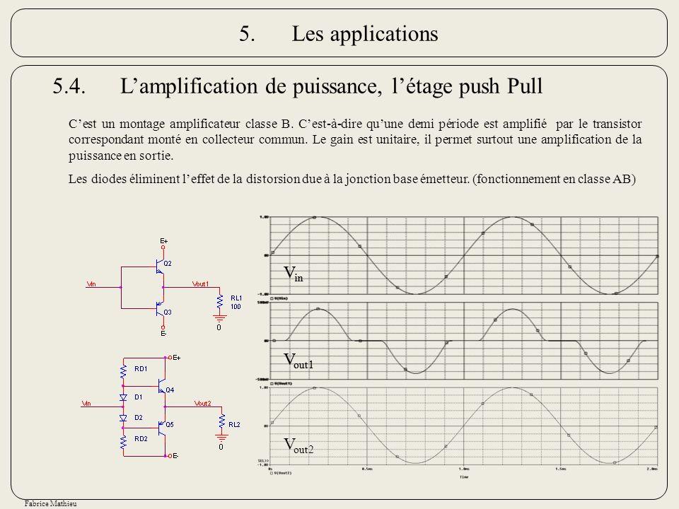 5.4. L'amplification de puissance, l'étage push Pull