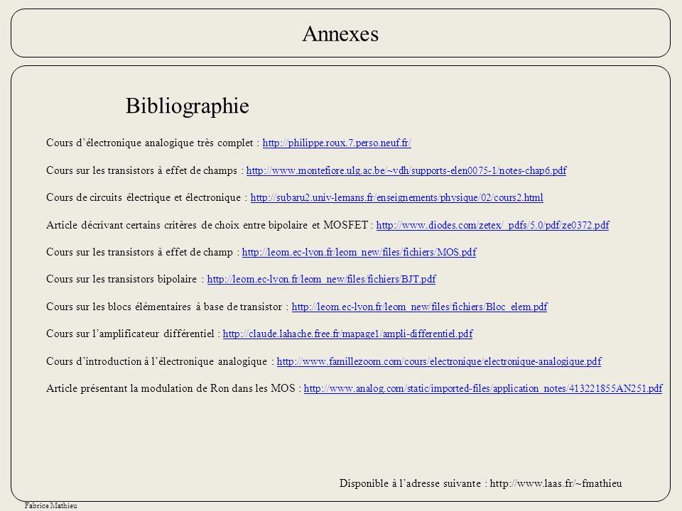 Annexes Bibliographie