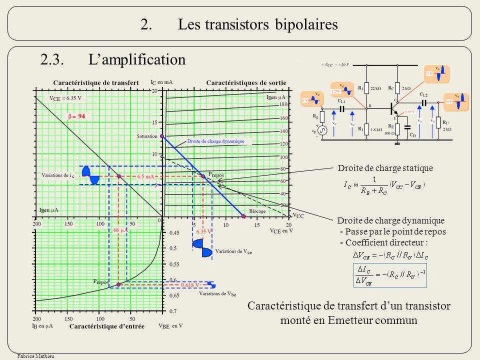 Les transistors et leurs applications ppt t l charger for Le transistor