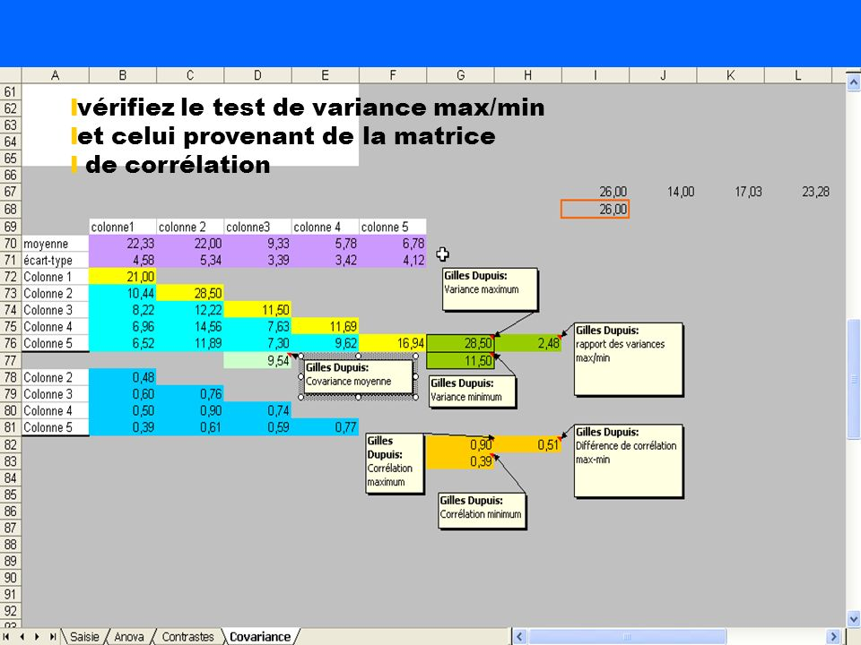 vérifiez le test de variance max/min