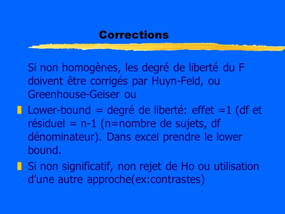 Corrections Si non homogènes, les degré de liberté du F doivent être corrigés par Huyn-Feld, ou Greenhouse-Geiser ou.