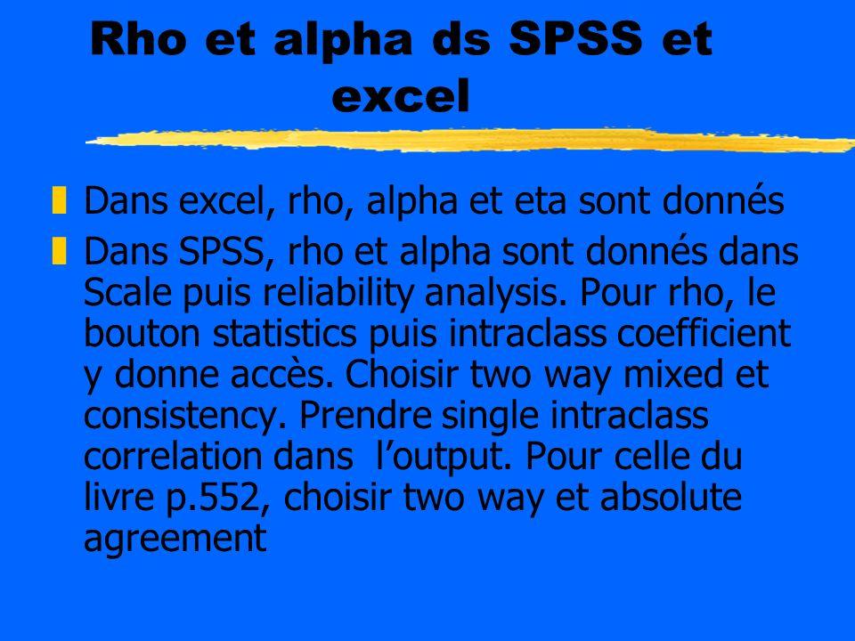 Rho et alpha ds SPSS et excel