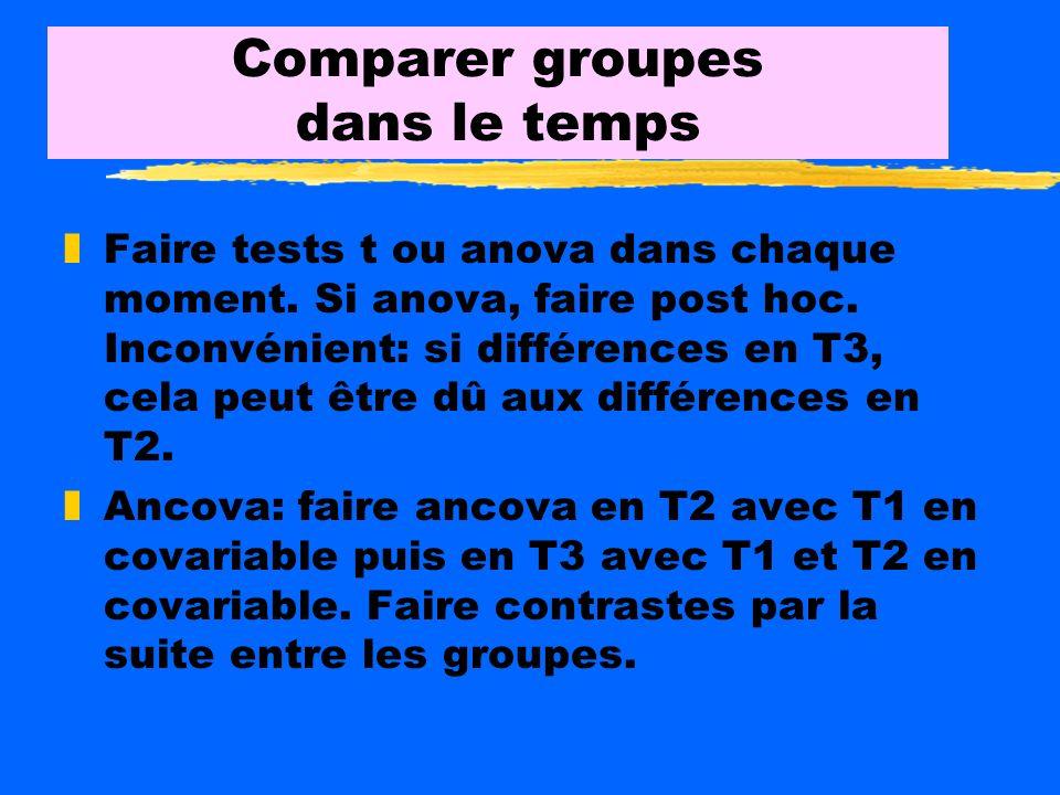 Comparer groupes dans le temps