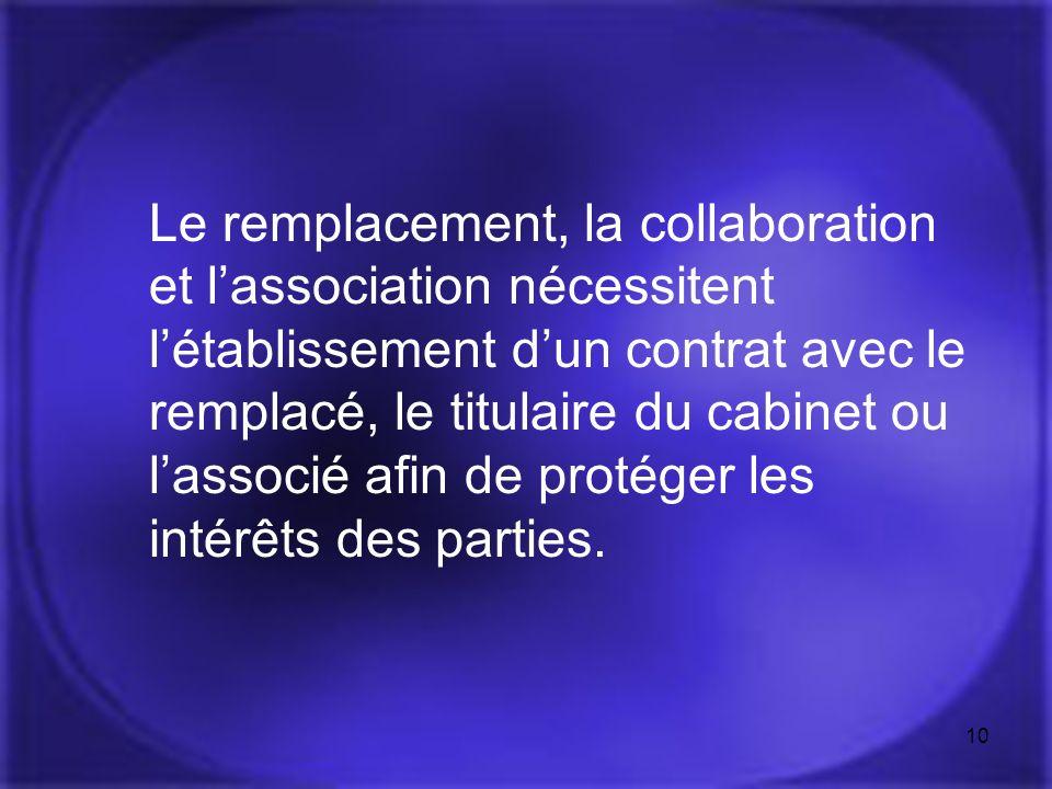 Le remplacement, la collaboration et l'association nécessitent l'établissement d'un contrat avec le remplacé, le titulaire du cabinet ou l'associé afin de protéger les intérêts des parties.