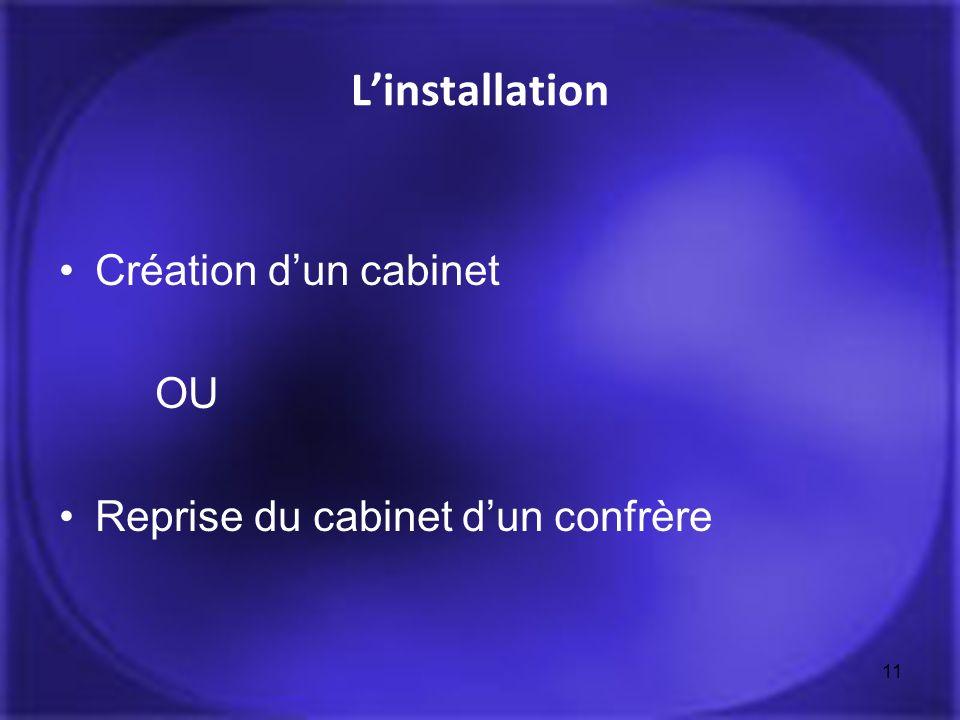 L'installation Création d'un cabinet OU