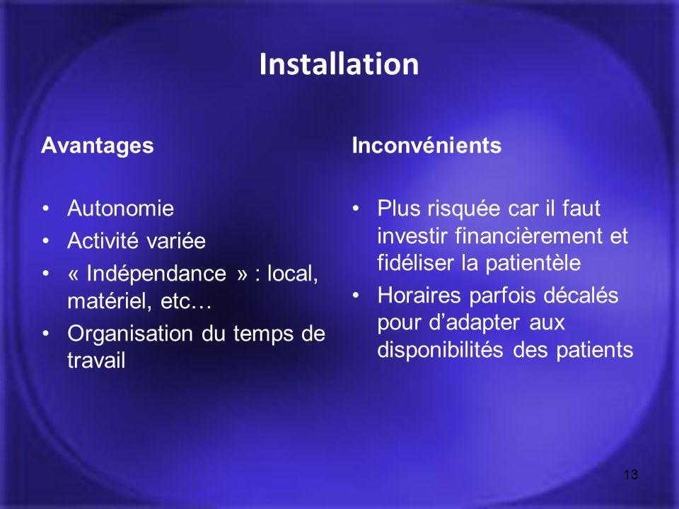Installation Avantages Inconvénients Autonomie Activité variée