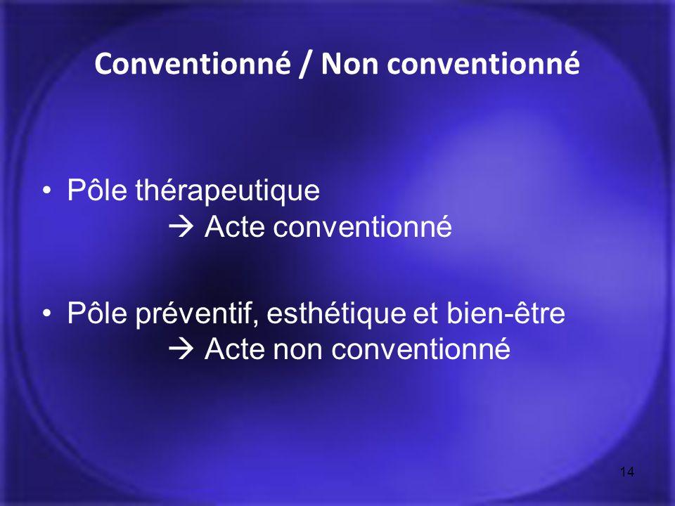 Conventionné / Non conventionné