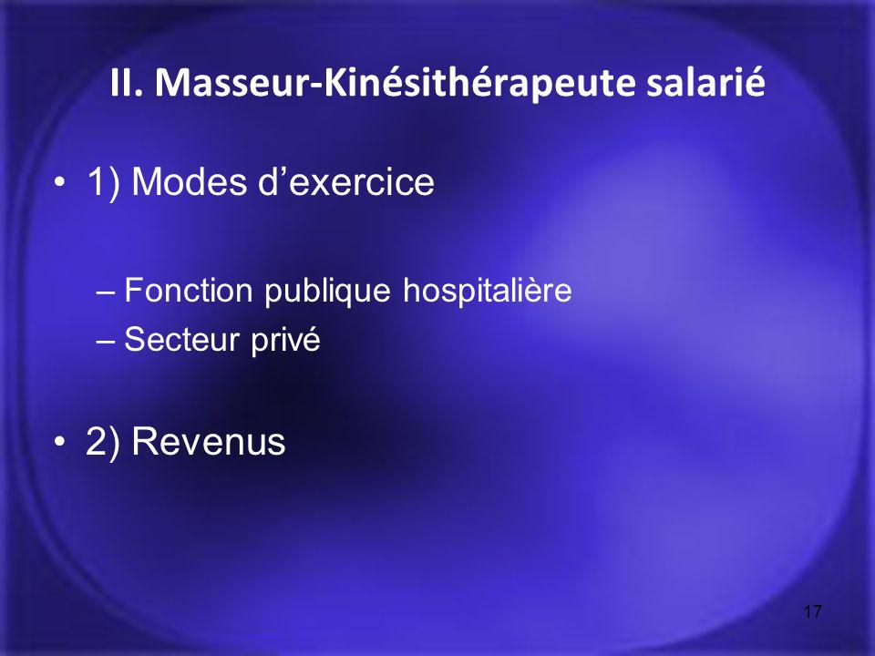 II. Masseur-Kinésithérapeute salarié