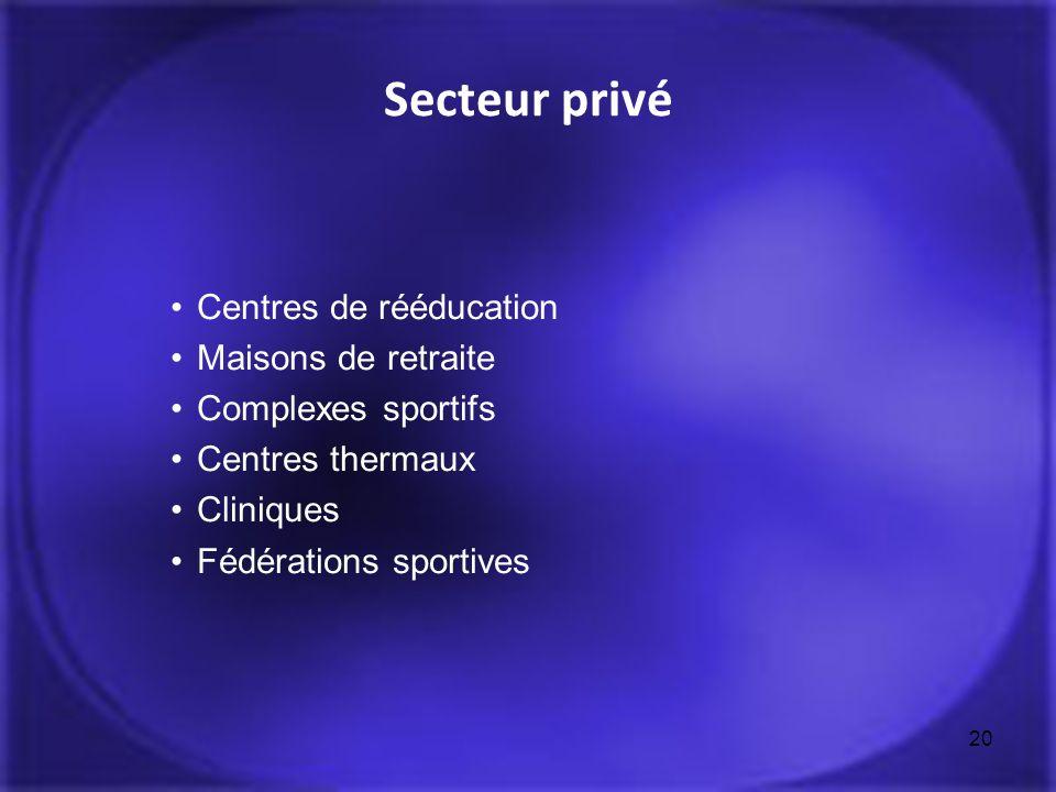 Secteur privé Centres de rééducation Maisons de retraite