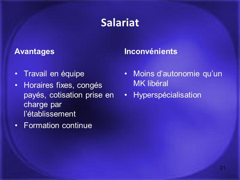 Salariat Avantages Inconvénients Travail en équipe