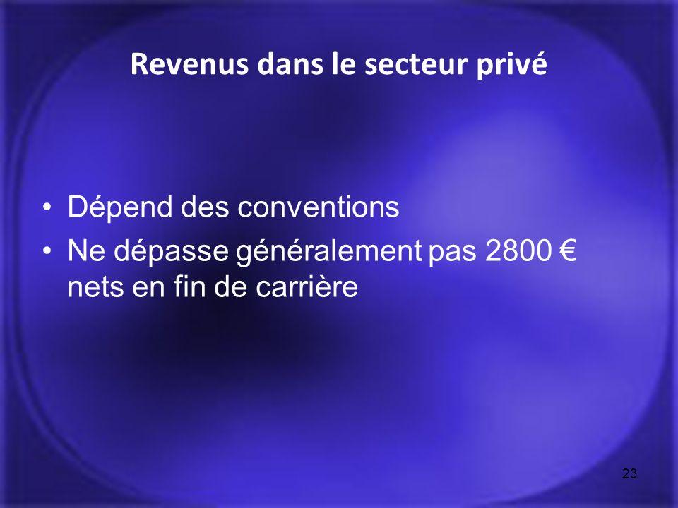 Revenus dans le secteur privé