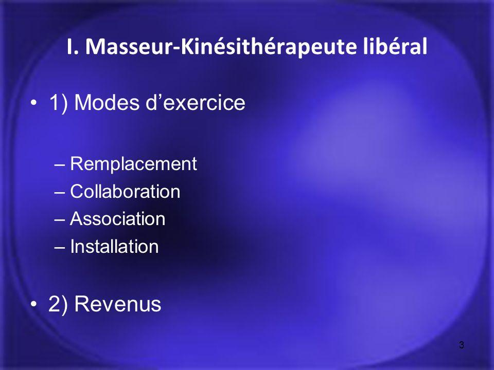 I. Masseur-Kinésithérapeute libéral
