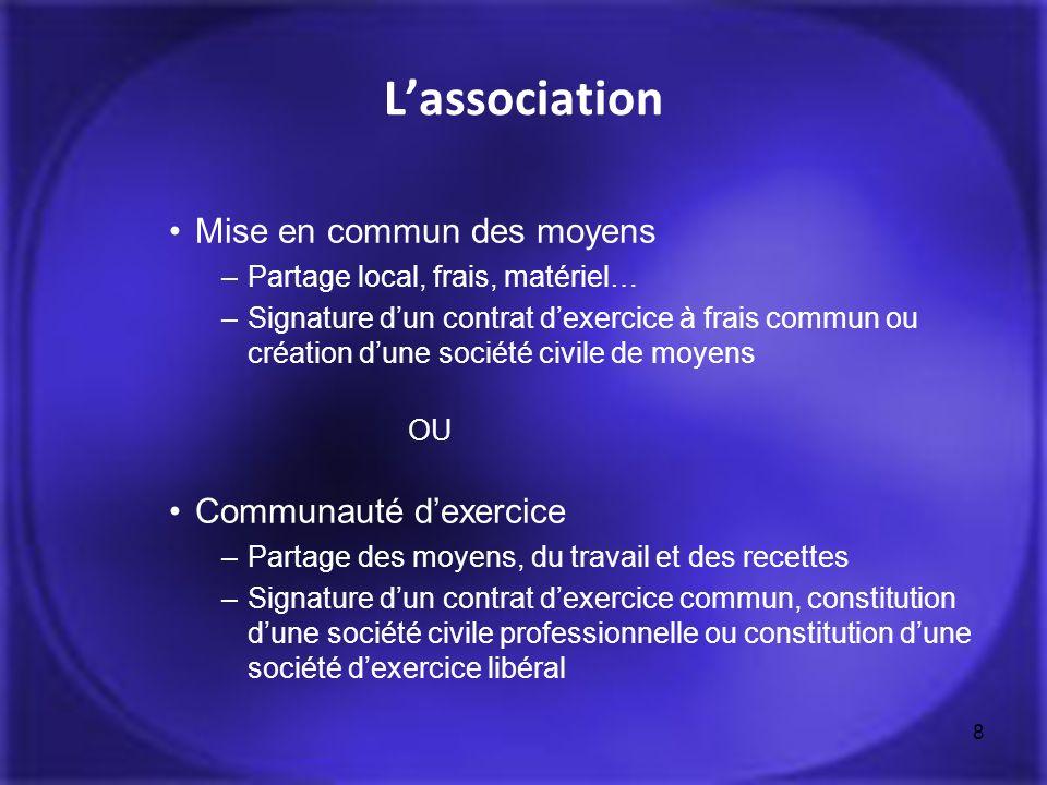 L'association Mise en commun des moyens Communauté d'exercice