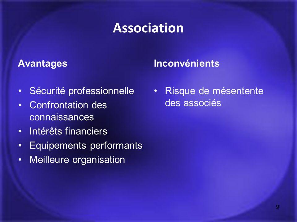 Association Avantages Inconvénients Sécurité professionnelle