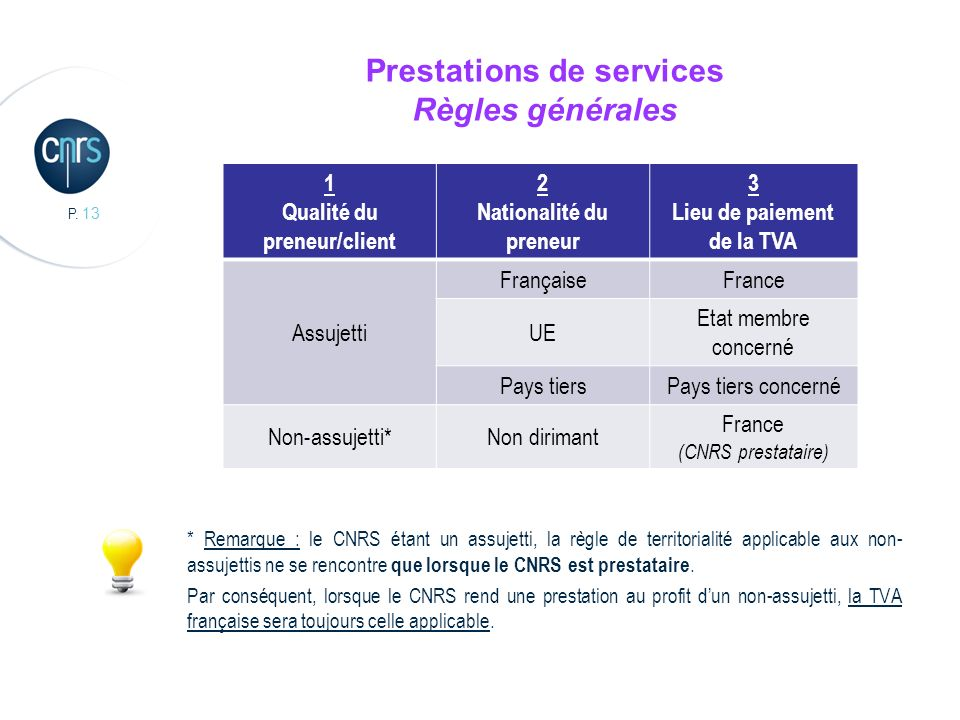 Prestations de services Règles générales