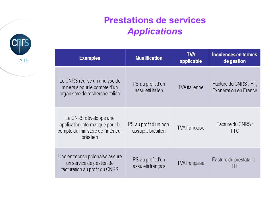 Prestations de services Applications