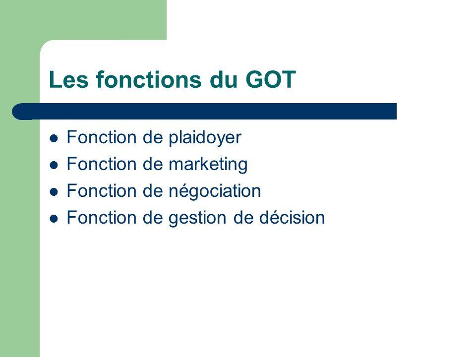Les fonctions du GOT Fonction de plaidoyer Fonction de marketing