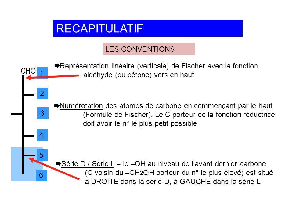 RECAPITULATIF CHO LES CONVENTIONS