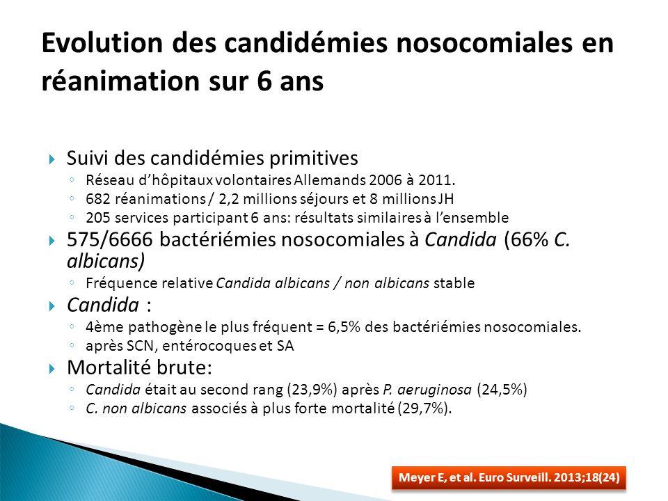 Evolution des candidémies nosocomiales en réanimation sur 6 ans
