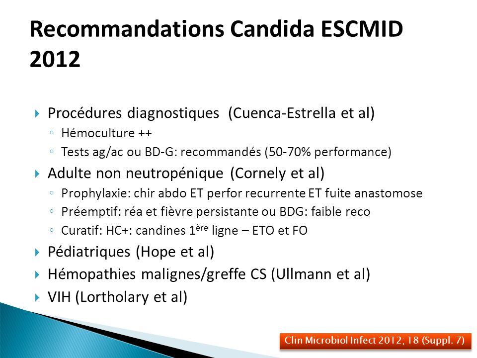 Recommandations Candida ESCMID 2012