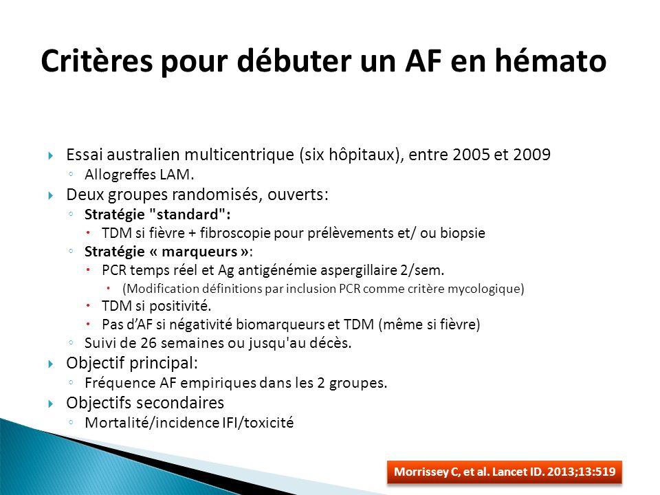 Critères pour débuter un AF en hémato