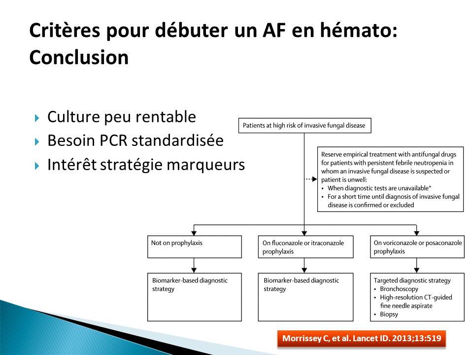 Critères pour débuter un AF en hémato: Conclusion