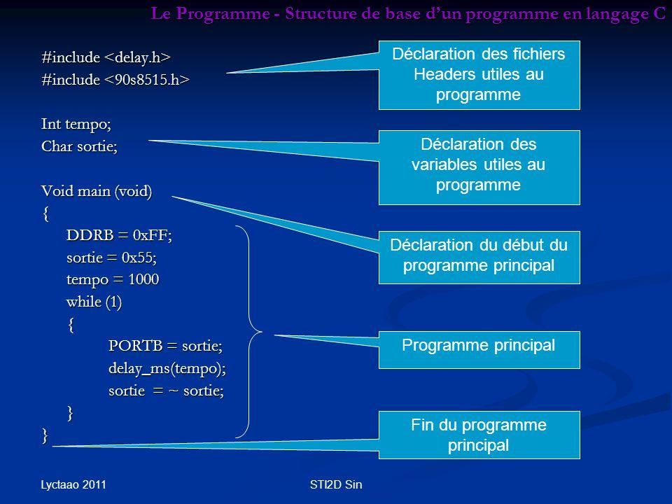 Le Programme - Structure de base d'un programme en langage C