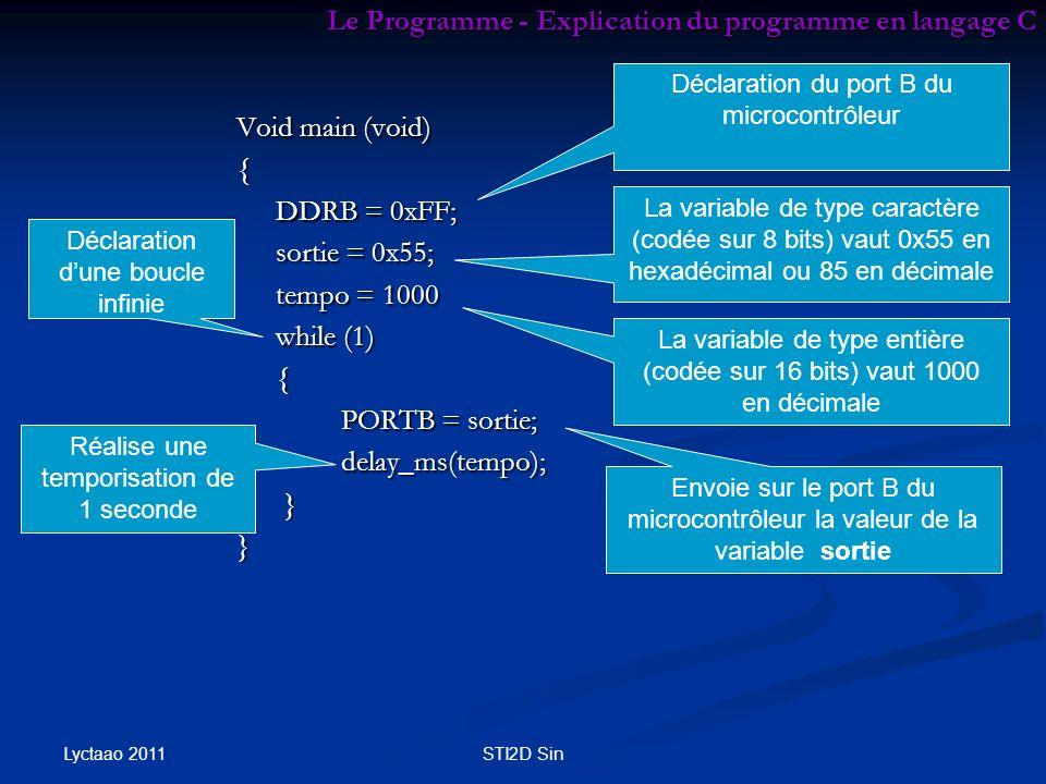Le Programme - Explication du programme en langage C
