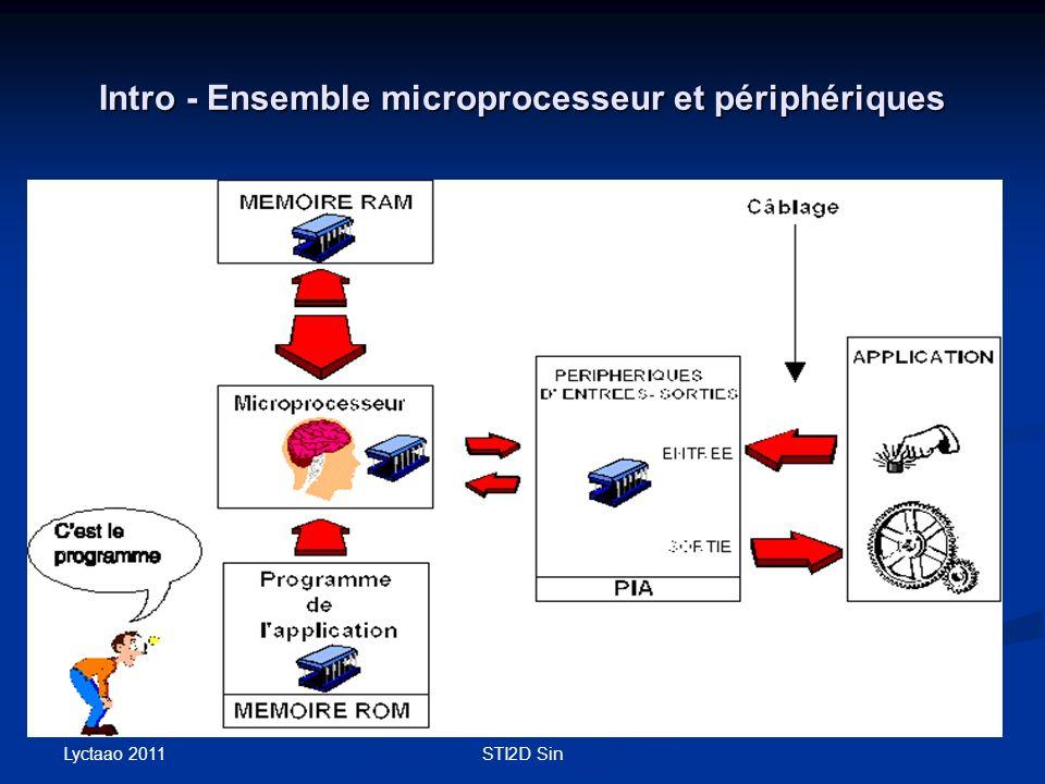 Intro - Ensemble microprocesseur et périphériques