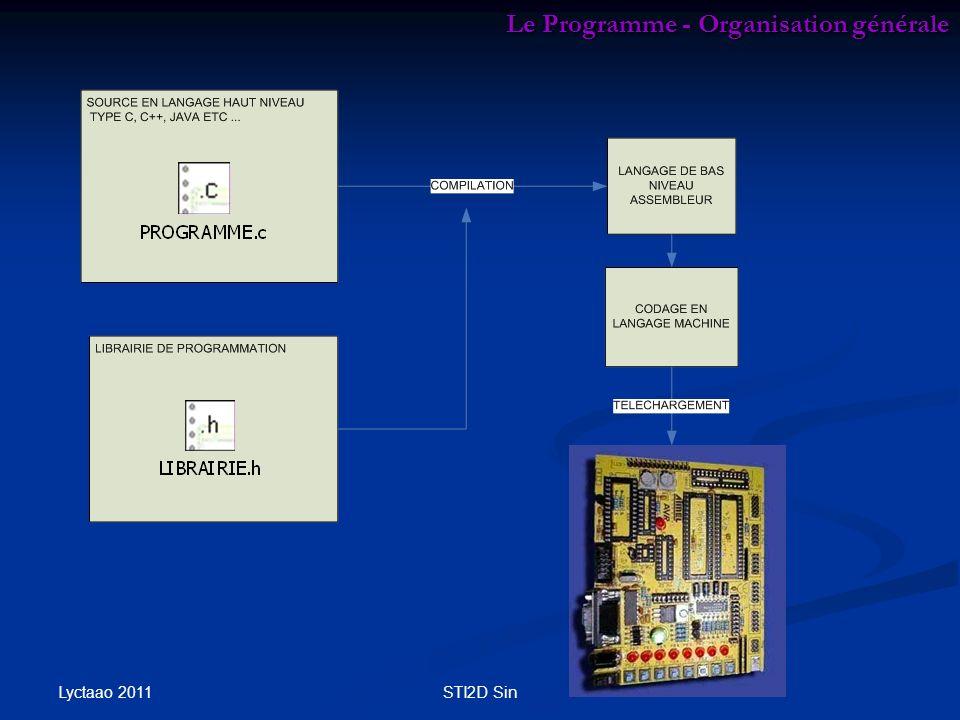 Le Programme - Organisation générale