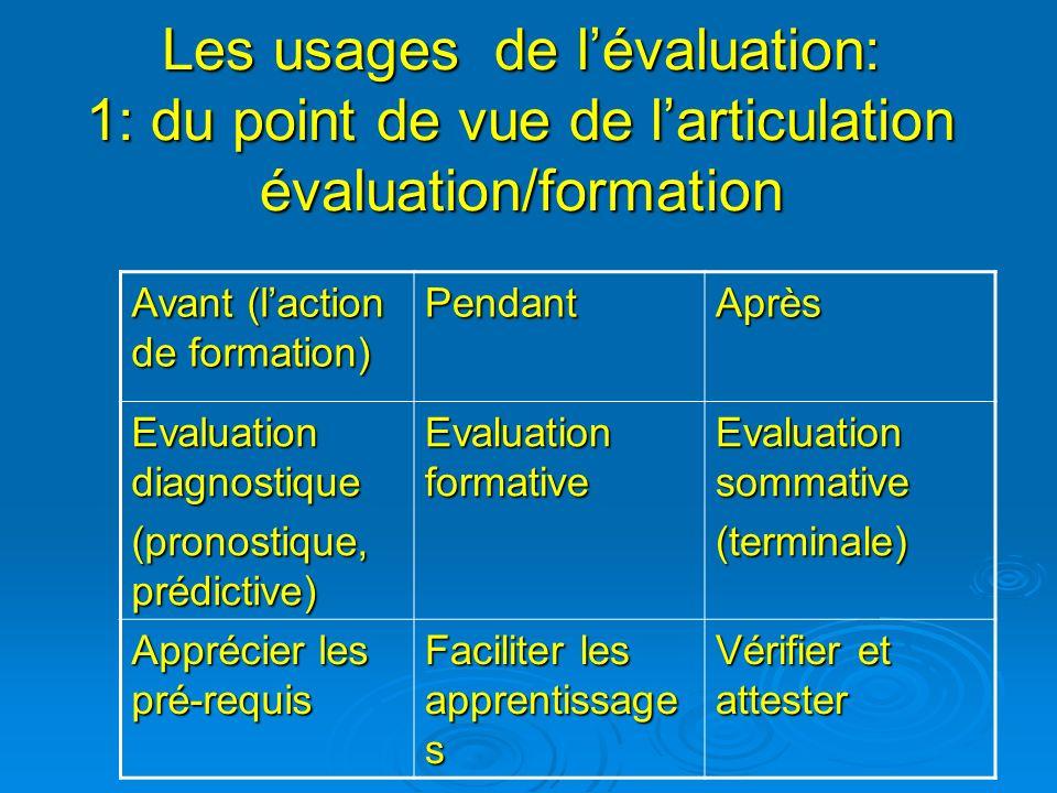 Les usages de l'évaluation: 1: du point de vue de l'articulation évaluation/formation