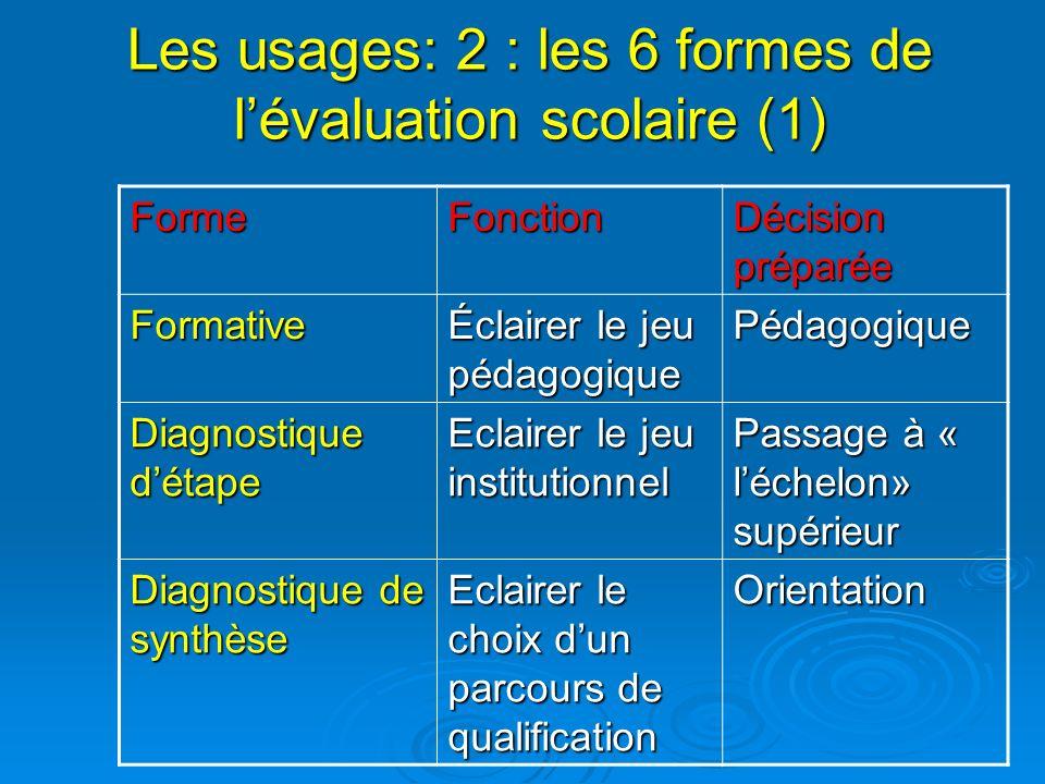 Les usages: 2 : les 6 formes de l'évaluation scolaire (1)