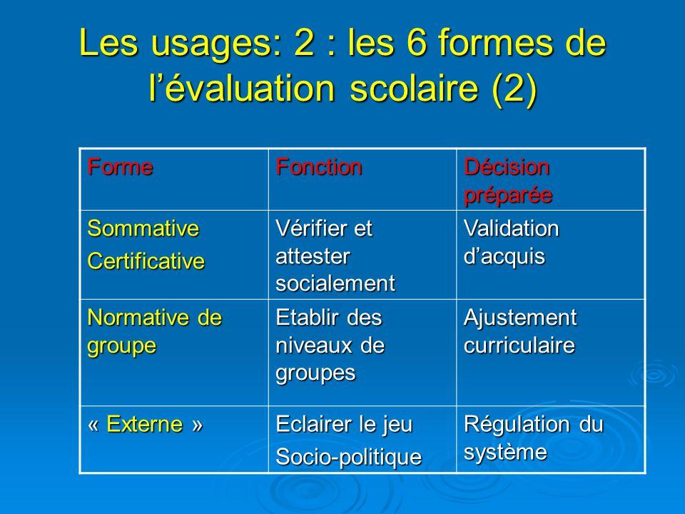 Les usages: 2 : les 6 formes de l'évaluation scolaire (2)