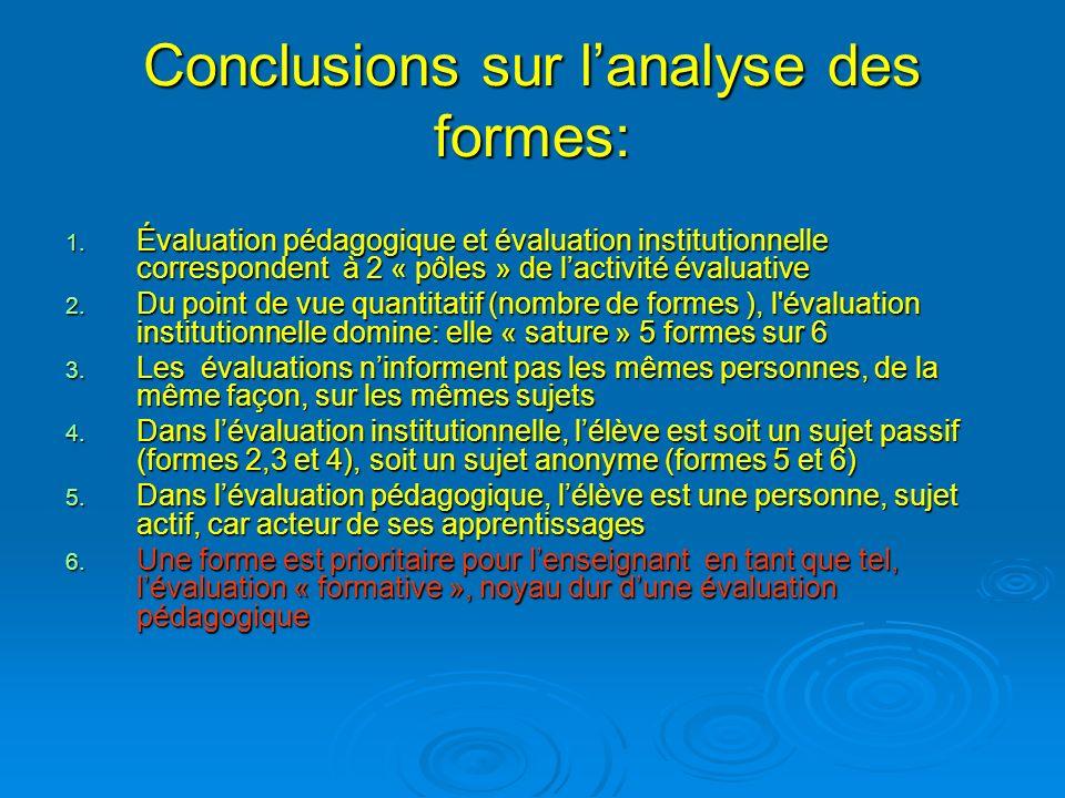 Conclusions sur l'analyse des formes: