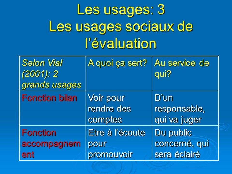Les usages: 3 Les usages sociaux de l'évaluation