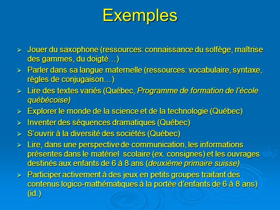 Exemples Jouer du saxophone (ressources: connaissance du solfège, maîtrise des gammes, du doigté…)