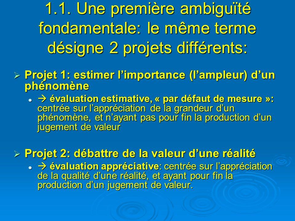 1.1. Une première ambiguïté fondamentale: le même terme désigne 2 projets différents: