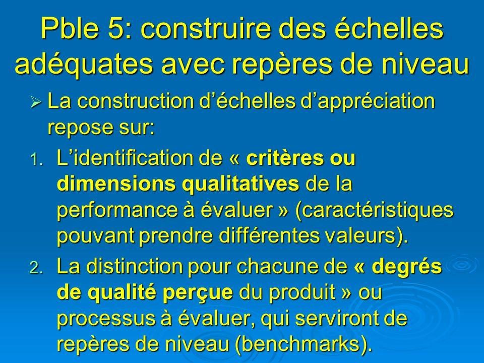 Pble 5: construire des échelles adéquates avec repères de niveau